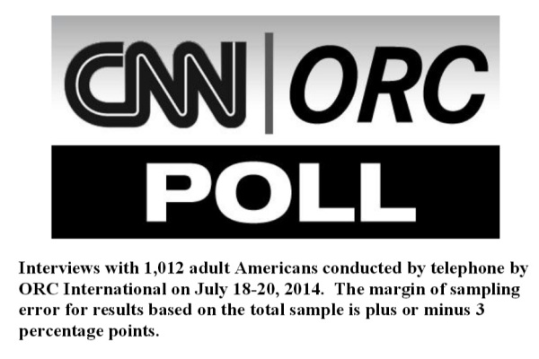 CNN_POll_Isr_Gaz_071814_2