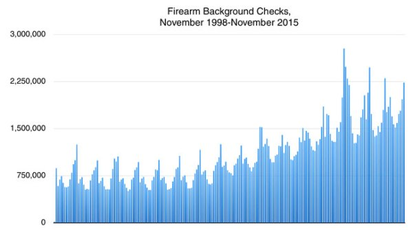 firearm-JPG_background-chec