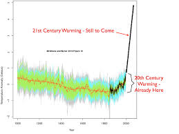 global_warming_hockey_stick