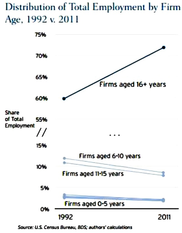 companies_impoyment_by_age